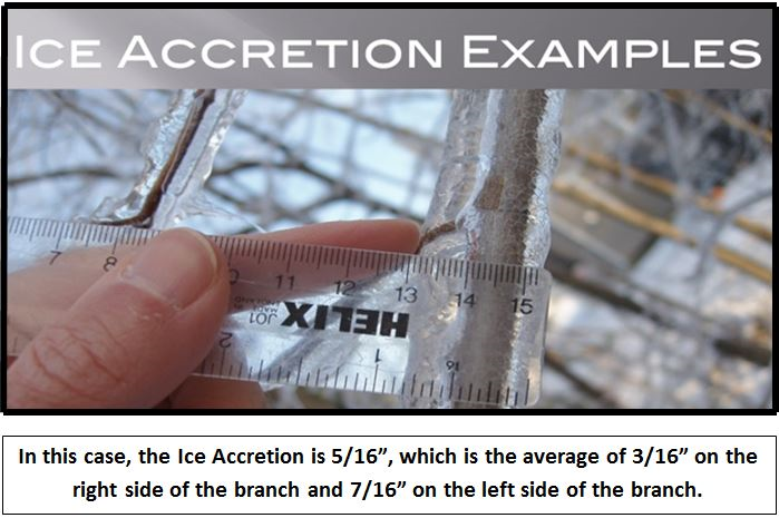 Ice Accretion Example